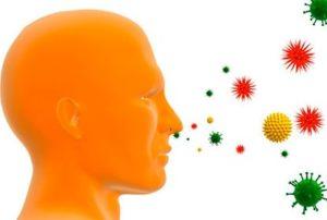 Путь проникновения аллергенов